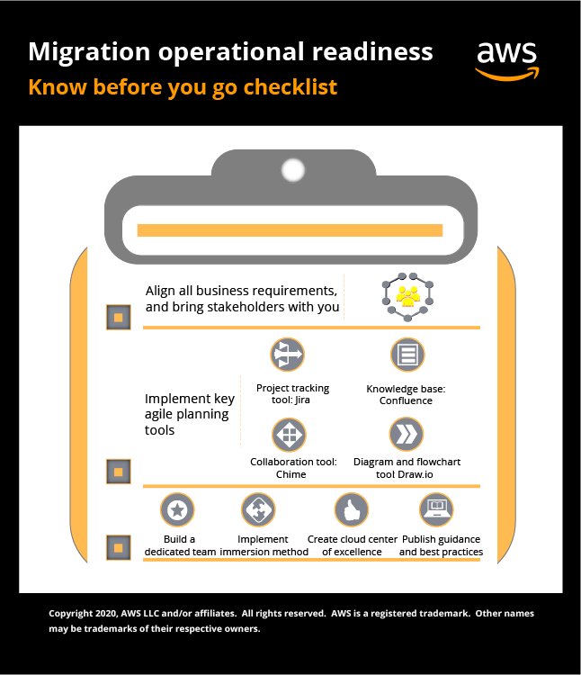 Migration Operational Readiness image