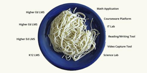 spaghetti_blue_plate_v2