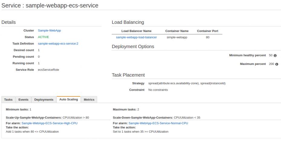 Service sample webapp ecs service