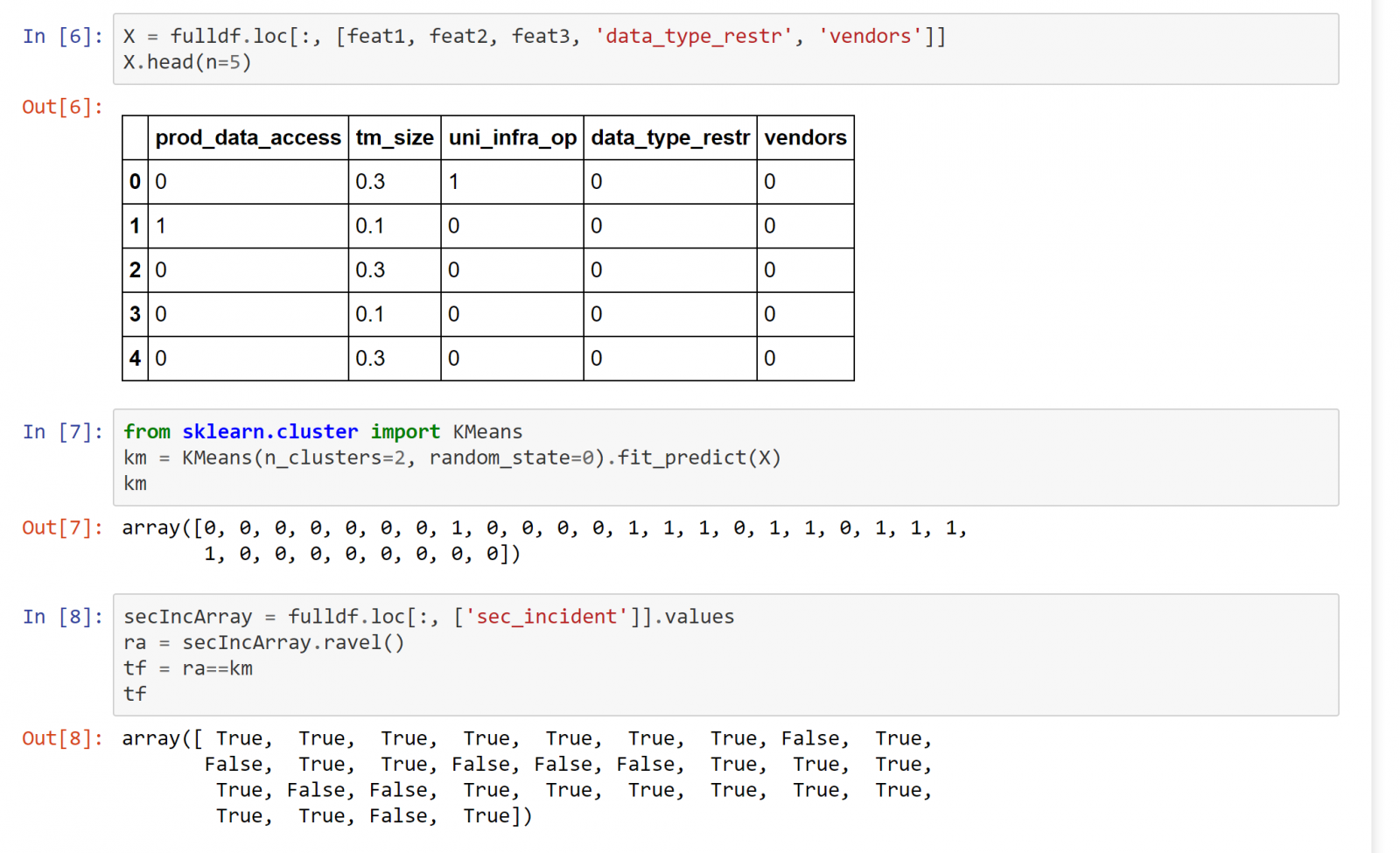 Screenshot from Jupyter Notebook showing clustering using K-Means